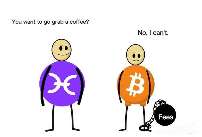 Holo vs Bitcoin meme