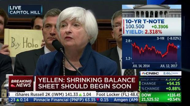 Holo Janet Yellen buy holo meme